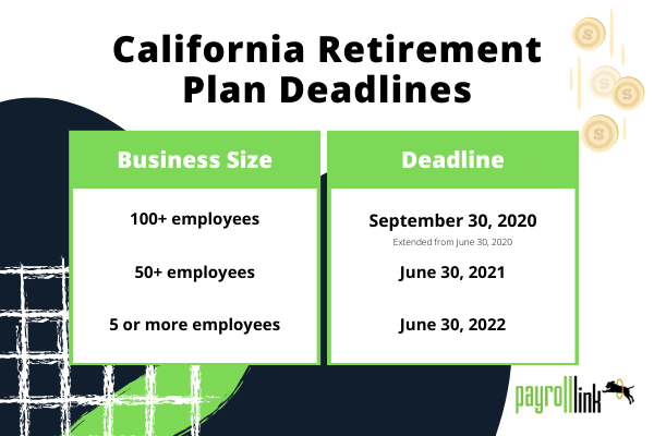 California Retirement Plan Deadlines-1